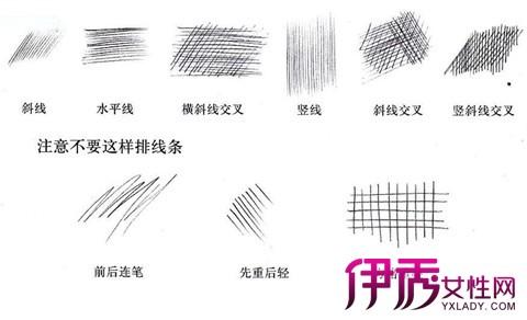 素描学习素描基础的开始,素描三步曲.