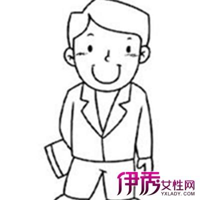 庆春节的人物简笔画