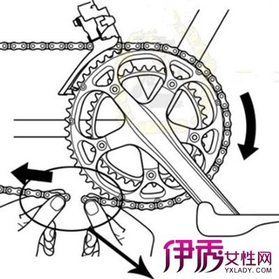 【机械齿轮手绘】【图】机械齿轮手绘图片大全