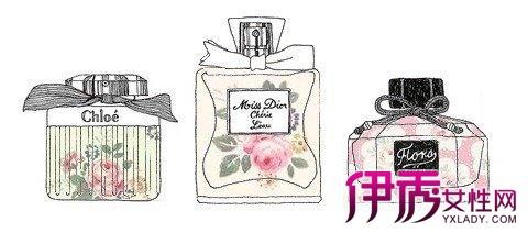 【图】香水瓶手绘图片大全 时尚之先锋