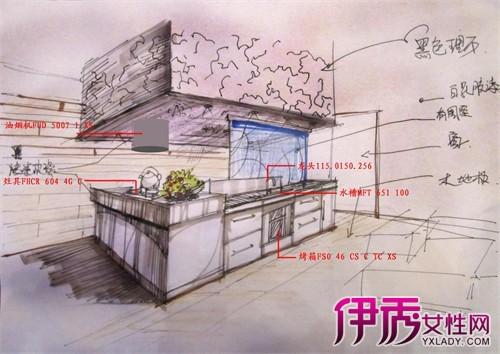 景观设计图片手绘针管笔