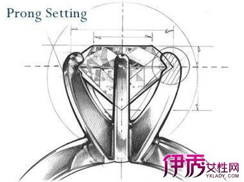 【素描钻石戒指的画法】【图】素描钻石戒指的画法