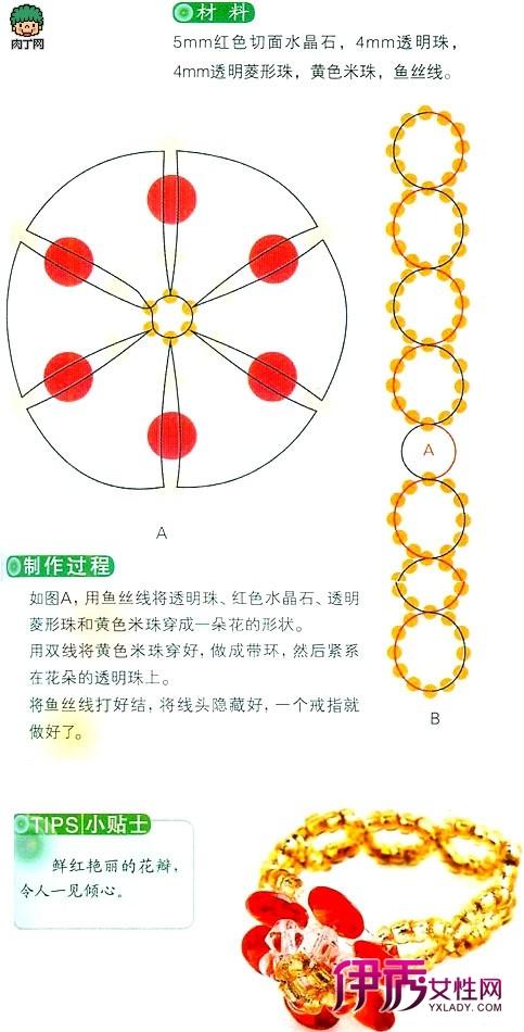 如何diy简易串珠戒指方法图解第一步鱼线穿入六颗珠对穿第六颗珠