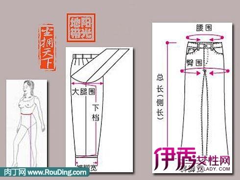 量体裁衣服装量身方法图解