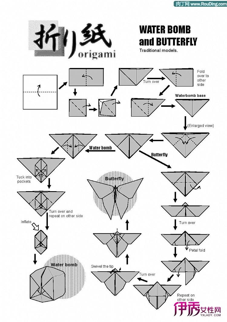 下面就介绍几个传统折纸的图解教程纸鹤蝴蝶折纸方法 在中国古代,折纸