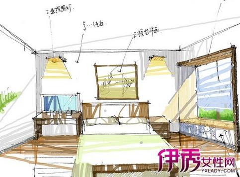 【儿童卧室简单手绘图】【图】儿童卧室简单手绘图