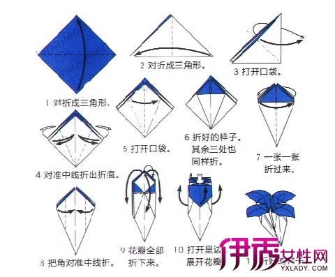 【齿轮花图解折纸步骤】【图】立体花需要图解所的尺寸折纸图纸立体机械加工图片