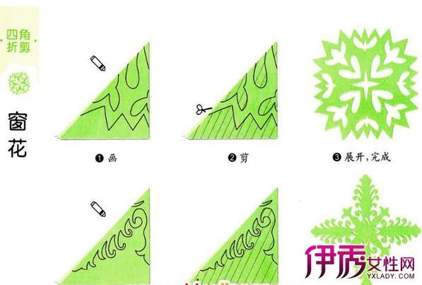 连续花边剪纸教程图解