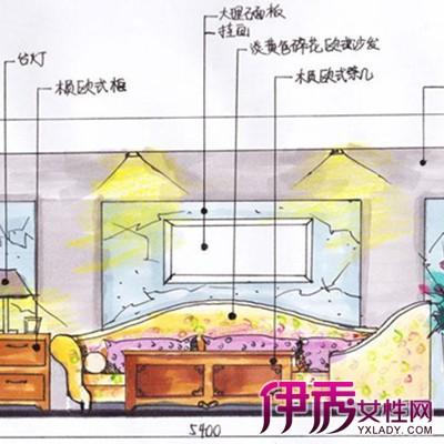 【卧室立面图手绘】【图】展示卧室立面图手绘图片
