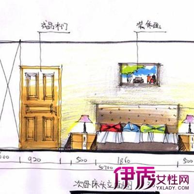 【图】好看的室内设计立面图手绘 前期准备是重点
