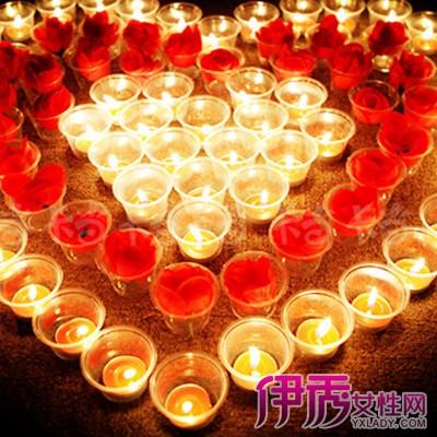 【浪漫蠟燭擺放設計圖】【圖】浪漫蠟燭擺放設計圖