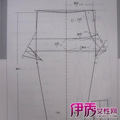 创意衣领手绘设计图