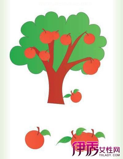【图】苹果树的绘画图片欣赏 简笔画的一些基础画法