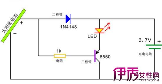 【图】简单自制太阳能灯 5小步轻松制作环保灯
