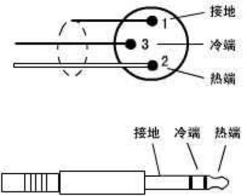 认识音频平衡信号传输;; 在非平衡接线中,音频信号是接在rca插头和