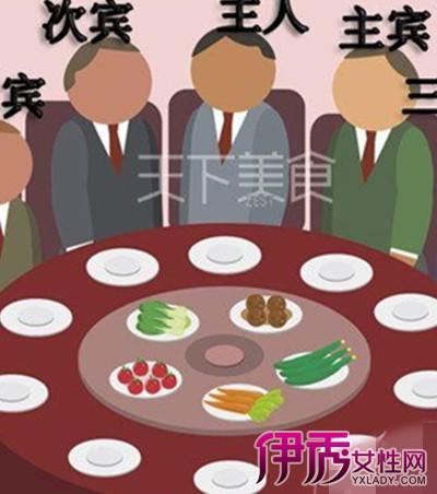 所以摆筷子最忌讳三长两短.   仙人指路   仙人指路是指拿筷子时,用