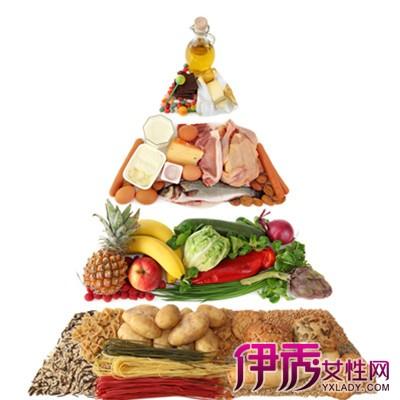 【图】食物金字塔图片欣赏