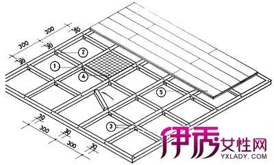 【防腐木地板安装工艺】【图】防腐木地板安装工艺