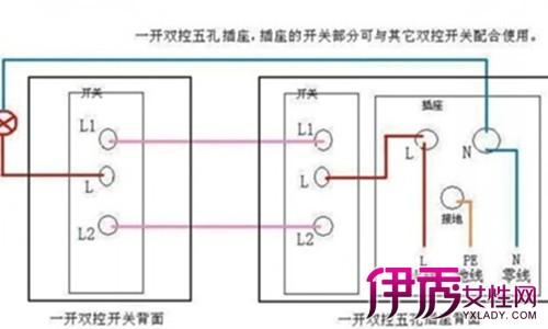 【图】家庭明装插座安装示意图