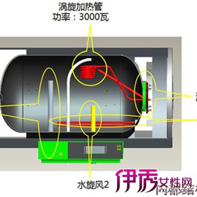 【美的电热水器内部结构图解】【图】美的电热水器