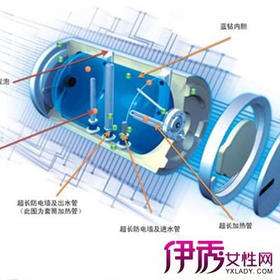 美的电热水器内部结构图解展示