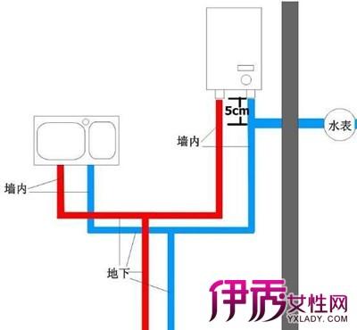 卫生间水管布置图尺寸_卫生间水管布置图