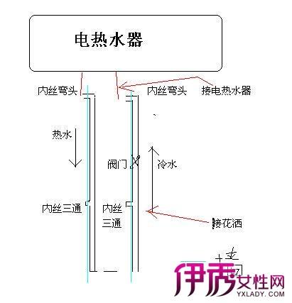 【图】电热水器水管安装图 简单快捷5步教你