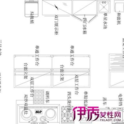 【酒店厨房设计图】【图】欣赏酒店厨房设计图