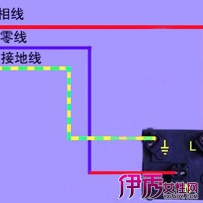 【插座接线图】【图】识别三孔插座接线图