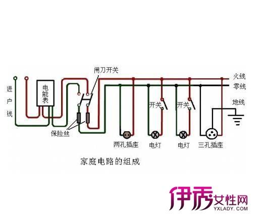 【家庭电路安装图】【图】家庭电路安装图有哪些