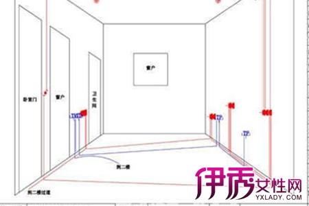 【图】家庭电线安装图欣赏 6个方法让你自己也能准确接电线