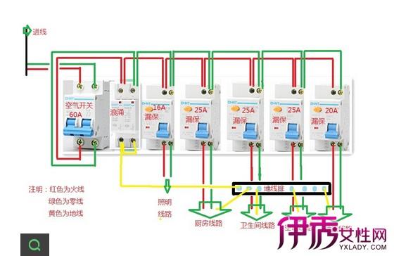 家庭配电箱接线图 6种电箱线路安装法让你学会顾家