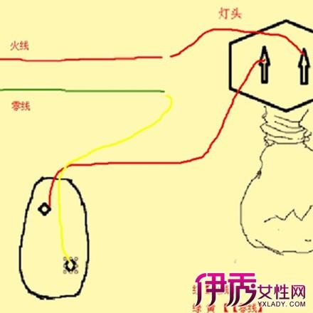 【家用电灯开关接线图】【图】家用电灯开关接线图