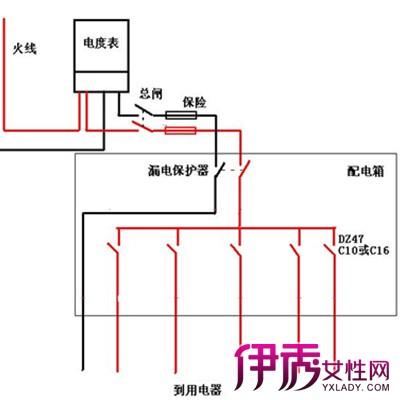 【家庭电路安装走线图】【图】家庭电路安装走线图