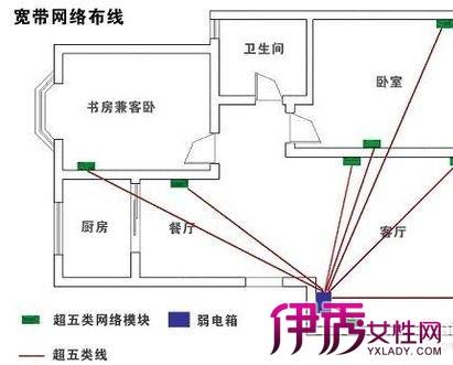 【家装电线规格】【图】家装电线规格安全注意