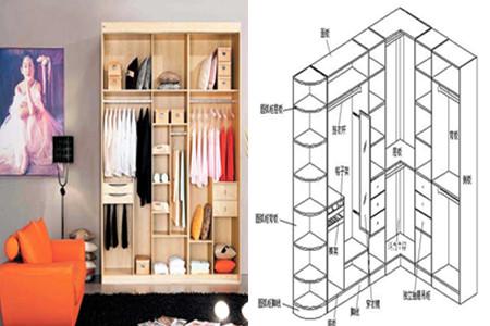 【图】衣柜内部合理设计图 经验大全必看精华
