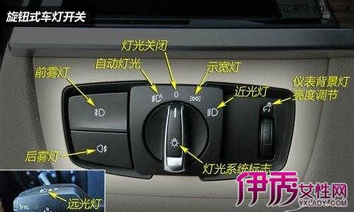【图】畅聊汽车灯光标志图解