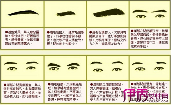 【图】男人的眉毛看相图解 破解眉毛的秘密