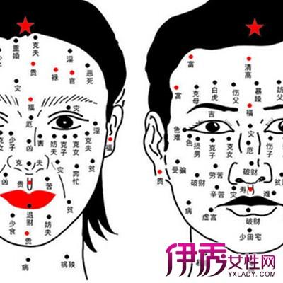 【图】男女脸部有痣的命运图解 为你揭秘你的命运之路