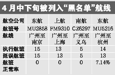 广州机场大巴时刻表_广州机场快线