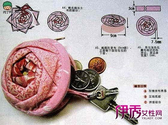 自制布艺钥匙包图解图片