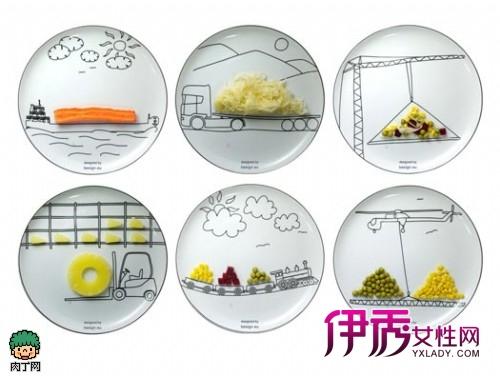 幼儿园蛋糕盘子画