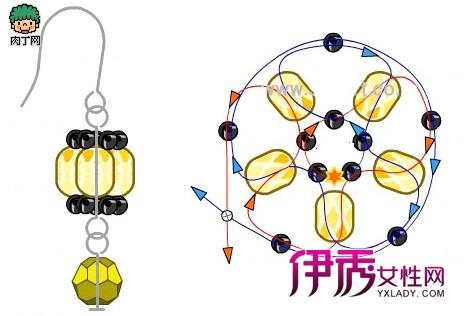 水晶小球串珠耳环做法图解