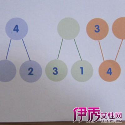 【图】幼儿园大班数学区角图片欣赏 让孩子的世界里充满数字