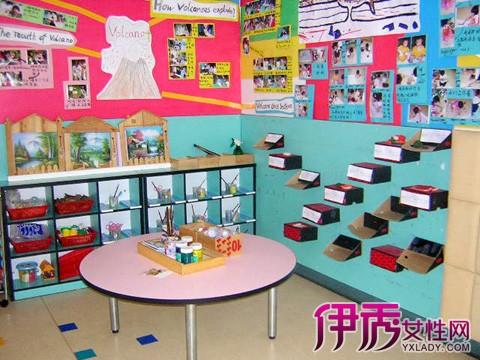 幼儿园主题墙面环境创设不再是强调美化
