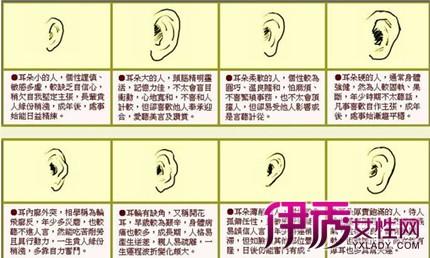 【命运有痣的面相dnf万世表情包套图解1】【图】耳朵之耳朵有痣图片