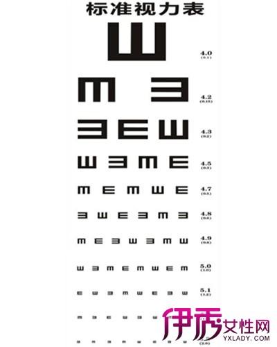 近视测试表-眼睛视力标准表