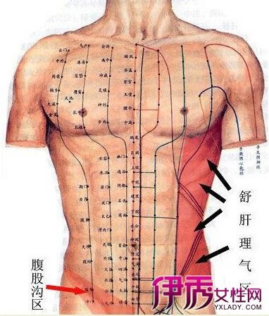 】为什么呼吸时右侧肋骨里面疼 4点讲述疼痛是什么引起的-呼吸时右图片