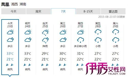 湖南凤凰预报15天查询+