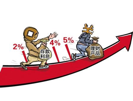 【图】银行小额理财产品排行2014 个人理财小